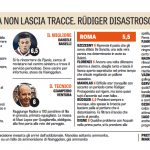 Fantacalcio Torino-Roma, voti e pagelle della Gazzetta dello Sport: Baselli e De Rossi i migliori