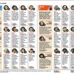 Fantacalcio Empoli-Milan, voti e pagelle della Gazzetta: prima stecca per Donnarumma
