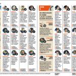 Fantacalcio Atalanta-Inter, voti e pagelle della Gazzetta: solo Handanovic