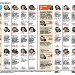 Fantacalcio Napoli-Sassuolo, voti e pagelle della Gazzetta: Higuain marziano, Hysaj rimandato