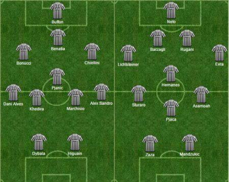 Doppia Juventus