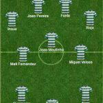 Sporting CP, la Top 11 delle cessioni