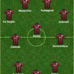 Top 11 Milan, Cuadrado e Zielinski per Montella