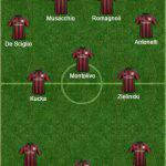 Top 11 Milan, Cuadrado per il 4-3-3