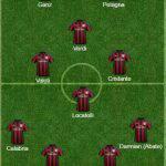 TOP 11 giovani lanciati dal Milan: quanti rimorsi per i rossoneri!
