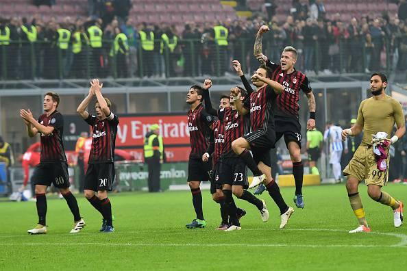 Caldara Milan