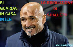 Calciomercato Milan Spalletti Keita