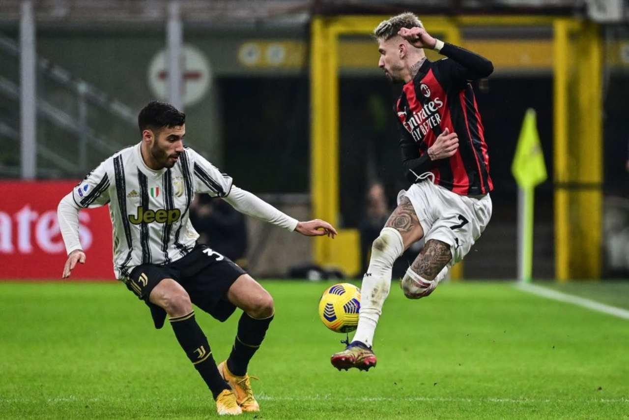 Juventus Frabotta calciomercato