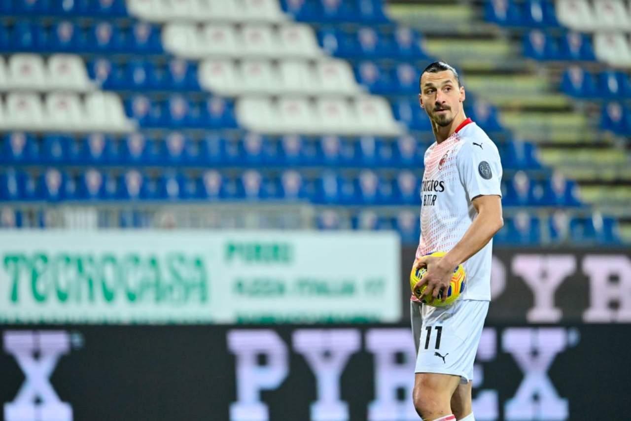 Calciomercato Milan, Zapata per il post Ibrahimovic | Cifre e dettagli