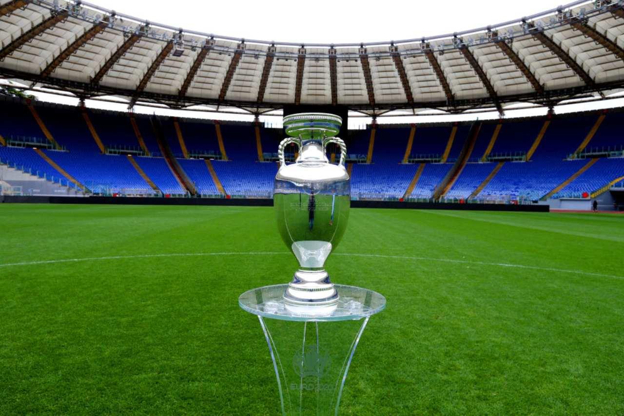 Euro 2020, calendario girone Italia | Date e orari e possibili ottavi di finale!