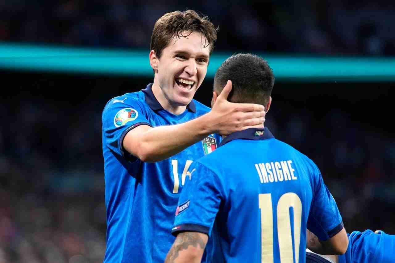 Calciomercato Juventus, il valore di Chiesa premia le scelte di Pirlo