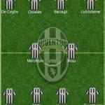 Fantacalcio Serie A, Juventus-Parma: ecco le probabili formazioni – Foto