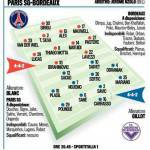 Foto – E' subito calcio che conta in Francia: ecco le formazioni di PSG-Bordeaux, supercoppa francese