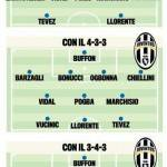 Foto – Juventus, Conte studia tra varianti per la Supercoppa: 3-5-2, 4-3-3 o 3-4-3? Vediamo insieme