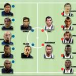 FOTO – Inter-Juventus, le probabili formazioni: Alvarez-Palacio per i nerazzurri, Quagliarella Tevez per la Signora