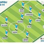 Napoli, spaventoso il nuovo Napoli: ecco il 4-2-3-1 di Rafa Benitez! Può puntare allo scudetto?