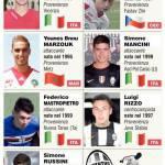 Foto – Calciomercato Juventus, i bianconeri puntano tutto sulla linea verde: ecco gli ultimi giovani acquisti