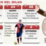 Foto – Milan, 15 giorni di fuoco per il club rossonero: ecco il calendario della squadra di Allegri