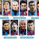 Inter-Barça: ecco le cinque 'supersfide' – Foto