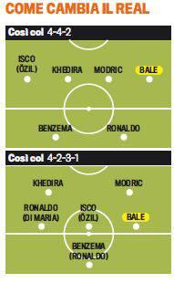 BALE Calciomercato Real Madrid, Bale da 109 milioni di euro, ecco come giocherà Ancelotti   Foto