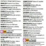 Fantacalcio Bari-Fiorentina, voti e pagelle della Gazzetta dello Sport – Foto
