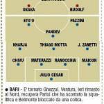 Fantacalcio, Inter-Bari, probabili formazioni in foto