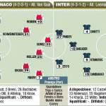 Bayern Monaco-Inter, probabili formazioni in foto