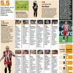 Bayern Monaco-Inter, voti e pagelle della Gazzetta dello Sport – Foto