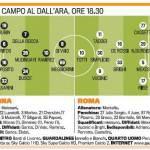 Fantacalcio Serie A, Bologna-Roma, ultime e probabili formazioni – Foto
