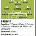 Brescia-Inter, le ultime sulle probabili formazioni – Foto