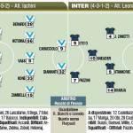 Fantacalcio Brescia-Inter, probabili formazioni in foto