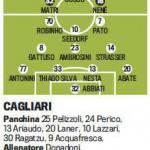 Fantacalcio Serie A, Cagliari-Milan, probabili formazioni in foto
