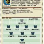 Calciomercato Inter, tutti gli acquisti e le cessioni: ecco la nuova formazione – Foto