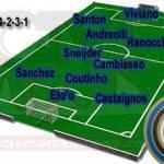 Calciomercato Inter, Leonardo: ecco l'11 che ha in mente per l'estate! – Foto