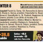 Calciomercato Inter: il voto al mercato, il bilancio economico e i vari movimenti – Foto