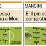 Calciomercato Juventus, Delneri-Villas Boas-Conte-Mancini, ecco come giocherebbero nella prossima stagione – Foto