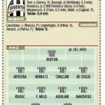 Calciomercato Juventus, tutti gli acquisti e le cessioni: ecco la nuova formazione – Foto