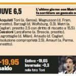 Calciomercato Juventus: il voto al mercato, il bilancio economico e i vari movimenti – Foto