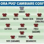 Calciomercato Milan, Lazzari-Ziegler-Criscito, tris d'assi per Allegri – Foto