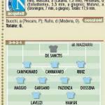 Calciomercato Napoli, tutti gli acquisti e le cessioni: ecco la nuova formazione – Foto