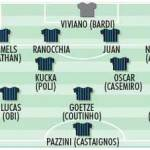 Calciomercato Inter, Lucas-Oscar-Juan, sarà una squadra di giovani talenti – Foto