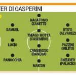 Calciomercato Inter, ecco la squadra che ha in mente Gasperini – Foto