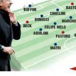 Calciomercato Juventus, da Beck a Pastore, ecco la squadra dei sogni – Foto