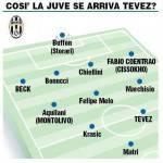 Calciomercato Juventus, con Tevez giocherebbe così – Foto