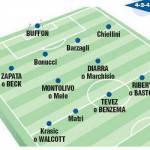 Calciomercato Juventus, ecco come sarebbe il 4-2-4 di Conte – Foto