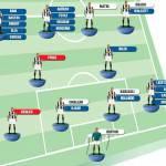 Calciomercato Juventus: tutti gli obiettivi estivi ruolo per ruolo – Foto