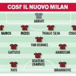 Calciomercato Milan, Ramos e Cissokho per blindare la difesa – Foto