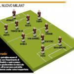 Calciomercato Milan, Allegri ha in mente come far giocare Hamsik – Foto