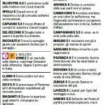 Fantacalcio Serie A, voti Gazzetta di Catania-Napoli – Pagelle in foto