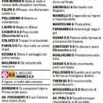 Fantacalcio Cesena-Chievo, voti e pagelle della Gazzetta dello Sport – Foto